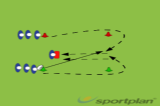 Taking the ball into contact and support playPractices for JuniorsRugby Drills Coaching