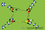 Continuous Passing Square 2PassingRugby Drills Coaching
