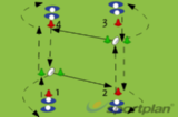 Continuous Passing Off The Floor 2PassingRugby Drills Coaching