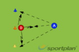 Tracking hitTacklingRugby Drills Coaching