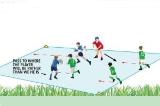 Passing BallrushTag RugbyRugby Drills Coaching
