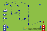 Supporting the outside shoulderSchoolRugby Drills Coaching
