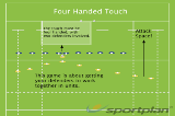 Four Handed TouchWarm UpRugby Drills Coaching
