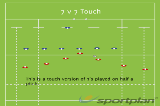 7v7 TouchSevensRugby Drills Coaching