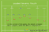 Loaded Sevens: TouchSevensRugby Drills Coaching