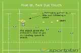 Five In, Two Out TouchSevensRugby Drills Coaching