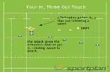 Four In, Three Out TouchSevensRugby Drills Coaching