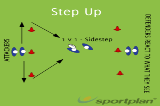 Step UpSevensRugby Drills Coaching