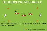 Numbered MismatchSevensRugby Drills Coaching