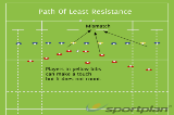 Path Of Least ResistanceWarm UpRugby Drills Coaching