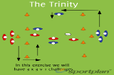 The Trinity Drill Thumbnail