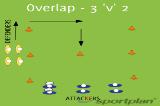Overlap - 3 'v' 2SevensRugby Drills Coaching