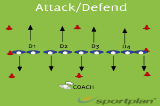 Attack/DefendSevensRugby Drills Coaching