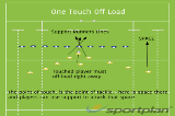One Touch Off-LoadWarm UpRugby Drills Coaching