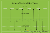 Attack/Defend Big TimeSevensRugby Drills Coaching