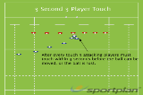 3 Second 3 Player Touch Drill Thumbnail