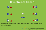 Overhead CatchSevensRugby Drills Coaching