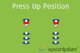 Press Up PositionSevensRugby Drills Coaching