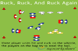 Ruck, Ruck, and Ruck Again Drill Thumbnail