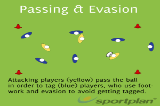 Passing & EvasionSevensRugby Drills Coaching