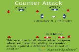 Counter Attack Drill Thumbnail