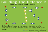 Building The Defence 2 - TURNOVER THE BALLSevensRugby Drills Coaching