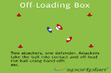 Off-Loading BoxSevensRugby Drills Coaching