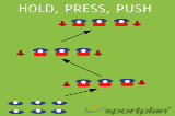 Hold, Press, PushSevensRugby Drills Coaching