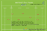 Behind The PostsSevensRugby Drills Coaching