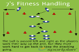 7's Fitness HandlingSevensRugby Drills Coaching