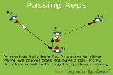 Passing RepsSevensRugby Drills Coaching