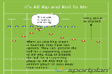 It's All Rip and Roll To Me!Warm UpRugby Drills Coaching