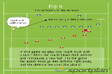 Flip ItWarm UpRugby Drills Coaching