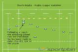 Rugby League - Touch Rugby VariationWarm UpRugby Drills Coaching