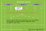 Scoring Zones Drill Thumbnail