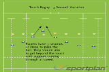 3 Second Touch - Touch Rugby VariationWarm UpRugby Drills Coaching