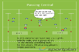 Passing CentralPassingRugby Drills Coaching