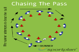 Chasing The PassPassingRugby Drills Coaching