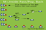 M1, Inside Pass/Pop, Back Drill Thumbnail