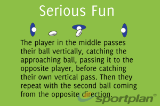 Serious FunPassingRugby Drills Coaching