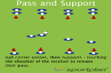 Pass and SupportPassingRugby Drills Coaching