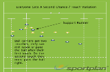 Everyone Gets A Second Chance ? Touch VariationWarm UpRugby Drills Coaching
