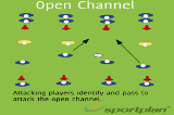 Open ChannelPassingRugby Drills Coaching