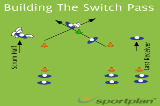Building The Switch Pass Drill Thumbnail