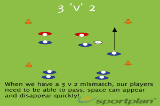 3 'v' 2PassingRugby Drills Coaching