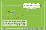All In TouchWarm UpRugby Drills Coaching