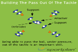 Building The Pass Out of The TacklePassingRugby Drills Coaching