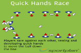 Quick Hands RaceSevensRugby Drills Coaching
