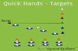 Quick Hands TargetsSevensRugby Drills Coaching