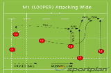 M1 (LOOPER) Attacking WideBacks MovesRugby Drills Coaching